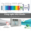 cong-nghe-diet-khuan-khong-khi-tia-uv-sjsagana-yw20201